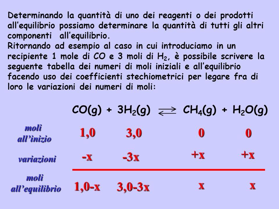 1,0 3,0 -x +x +x -3x 1,0-x x x 3,0-3x CO(g) + 3H2(g) CH4(g) + H2O(g)