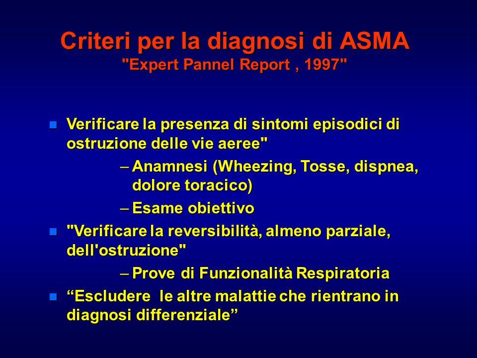 Criteri per la diagnosi di ASMA Expert Pannel Report , 1997