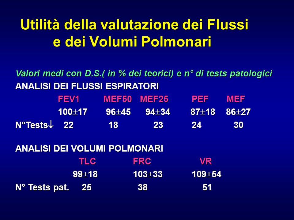 Utilità della valutazione dei Flussi e dei Volumi Polmonari