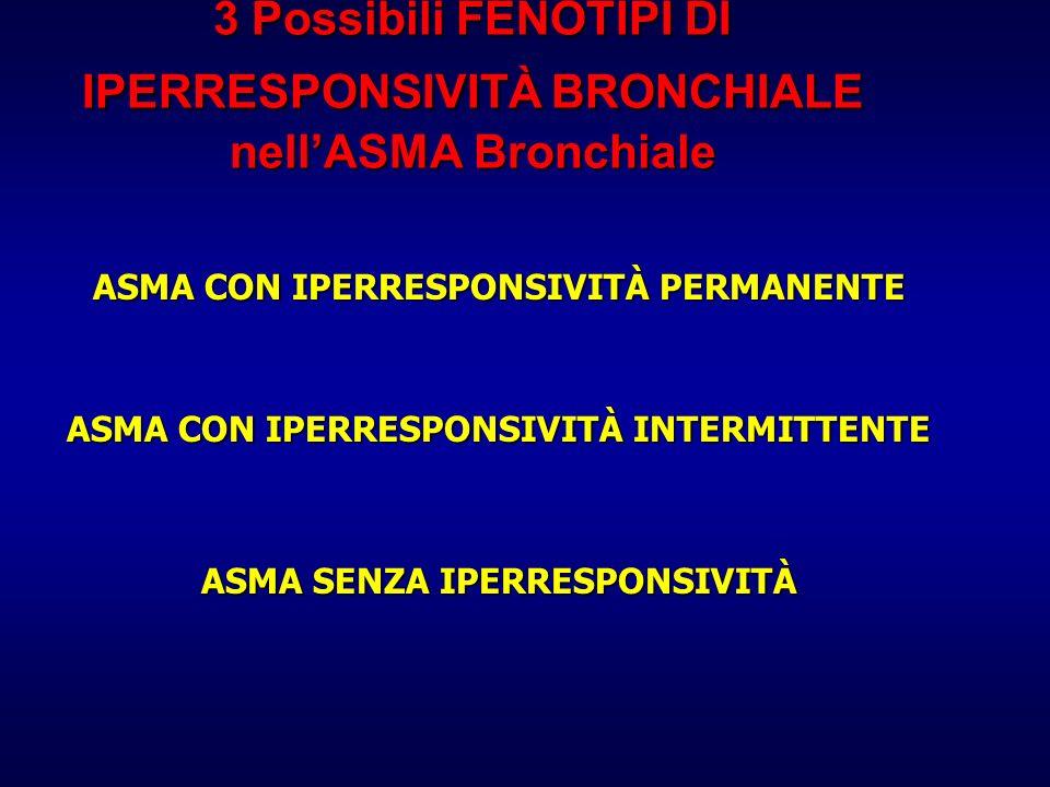 3 Possibili FENOTIPI DI IPERRESPONSIVITÀ BRONCHIALE nell'ASMA Bronchiale