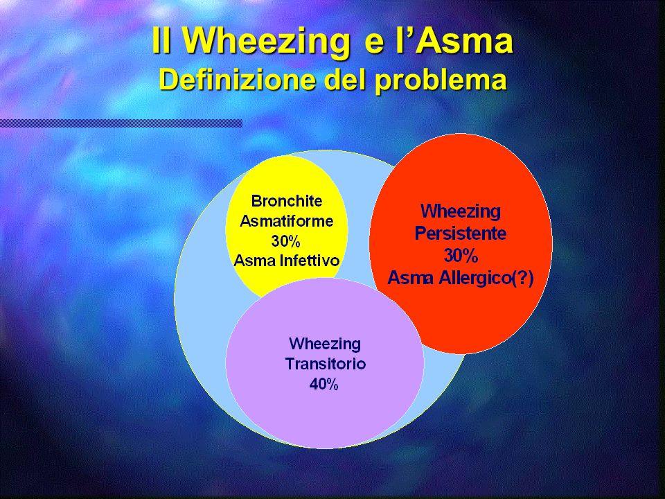 Il Wheezing e l'Asma Definizione del problema