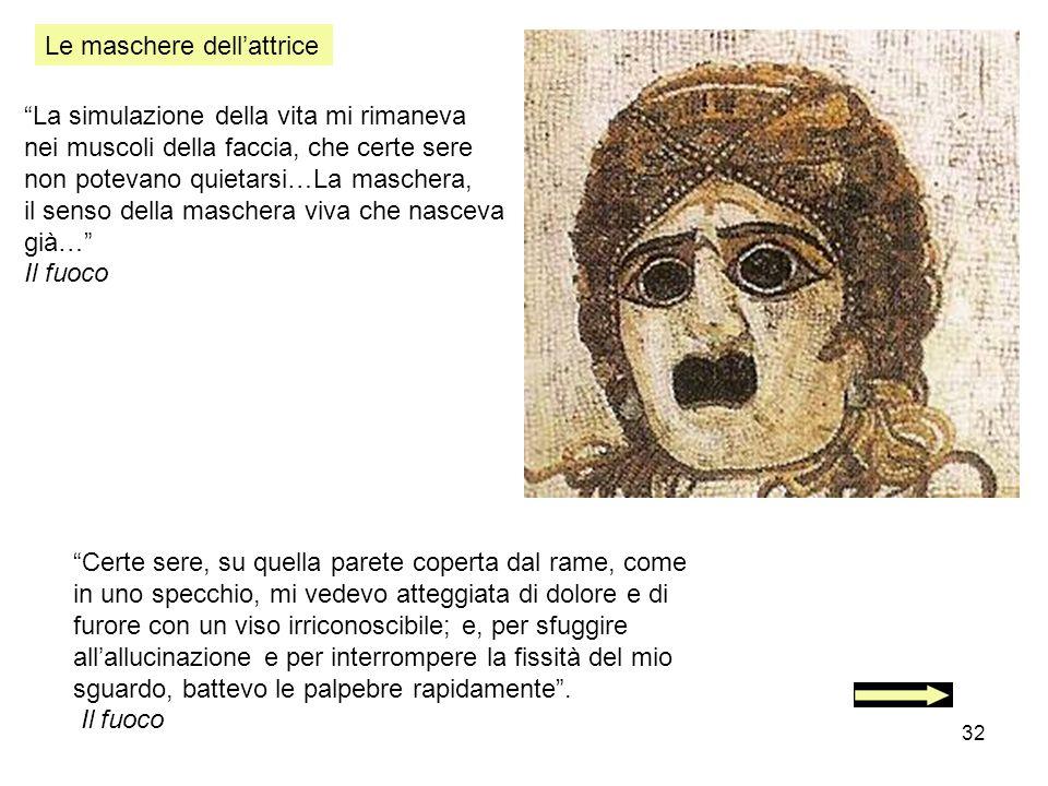 Le maschere dell'attrice