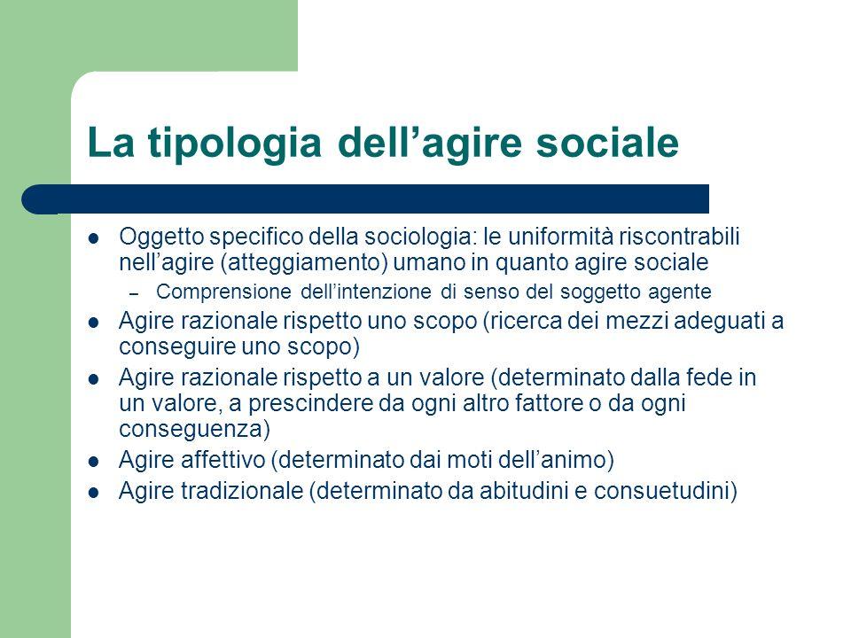 La tipologia dell'agire sociale