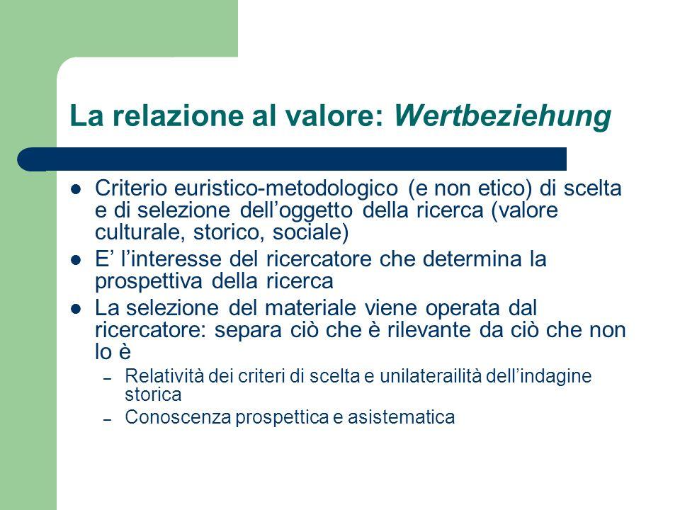 La relazione al valore: Wertbeziehung
