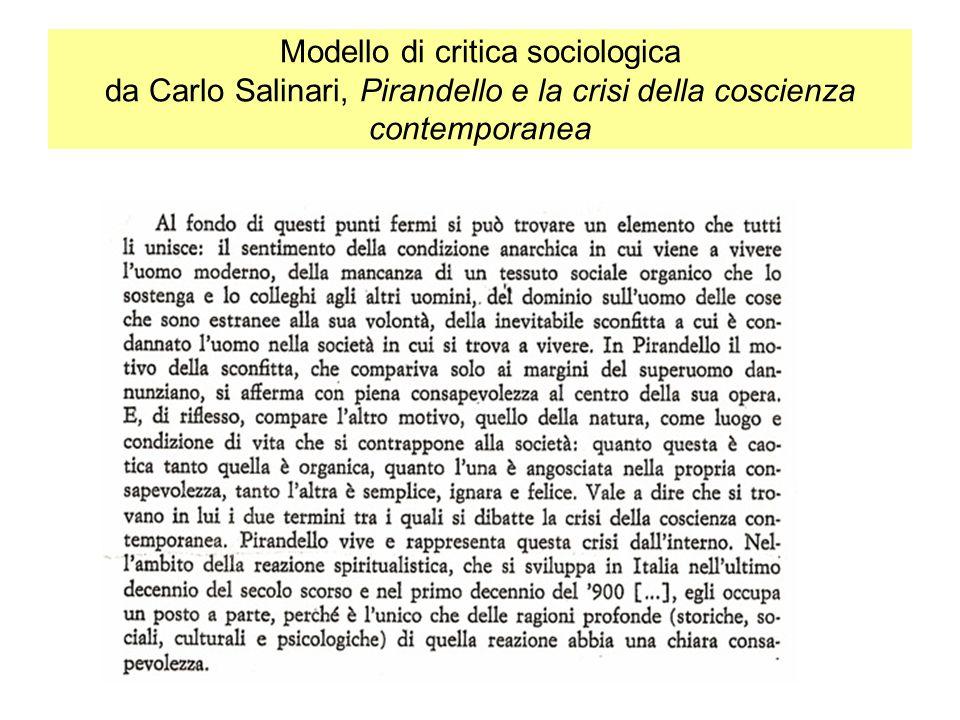 Modello di critica sociologica da Carlo Salinari, Pirandello e la crisi della coscienza contemporanea