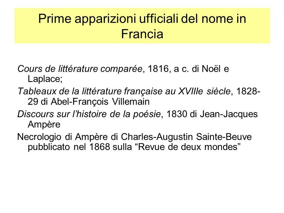 Prime apparizioni ufficiali del nome in Francia