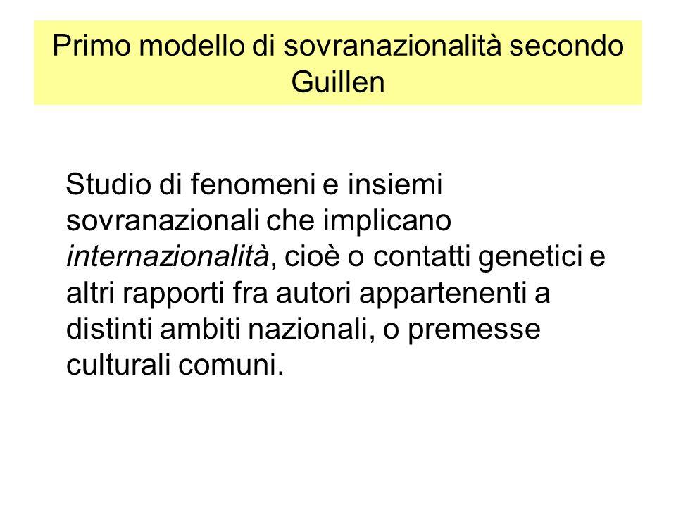 Primo modello di sovranazionalità secondo Guillen