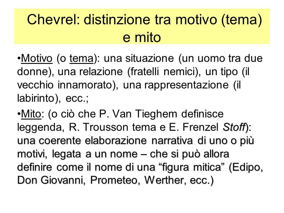 Chevrel: distinzione tra motivo (tema) e mito