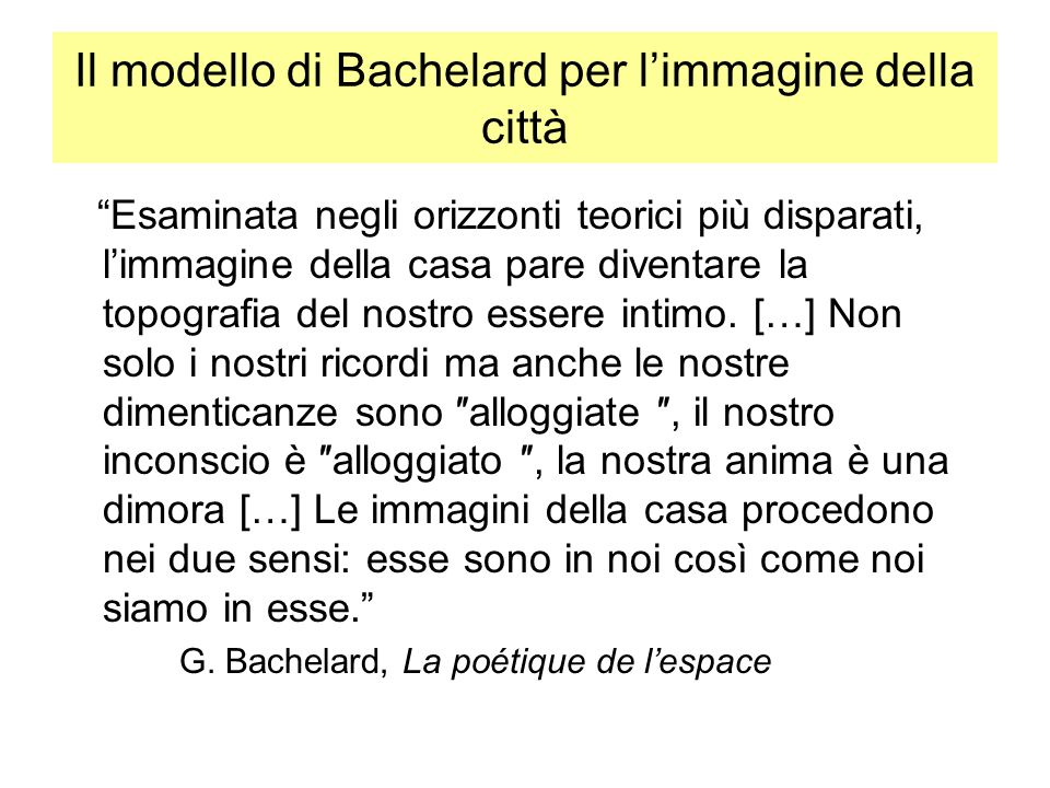 Il modello di Bachelard per l'immagine della città