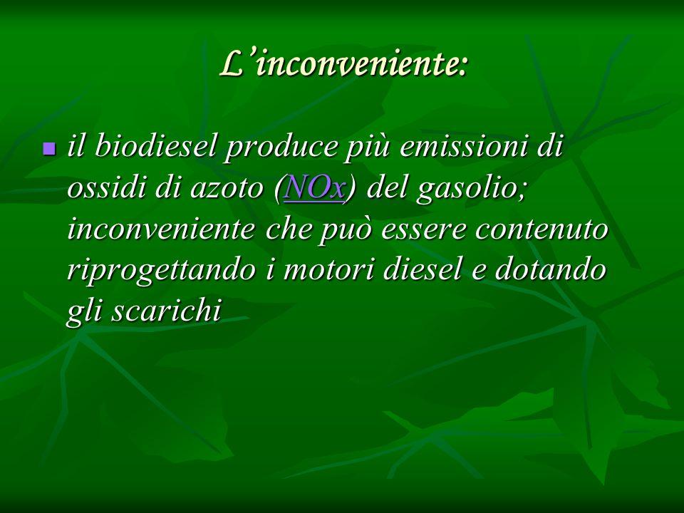 L'inconveniente: