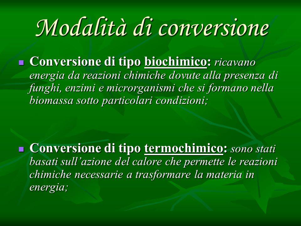 Modalità di conversione