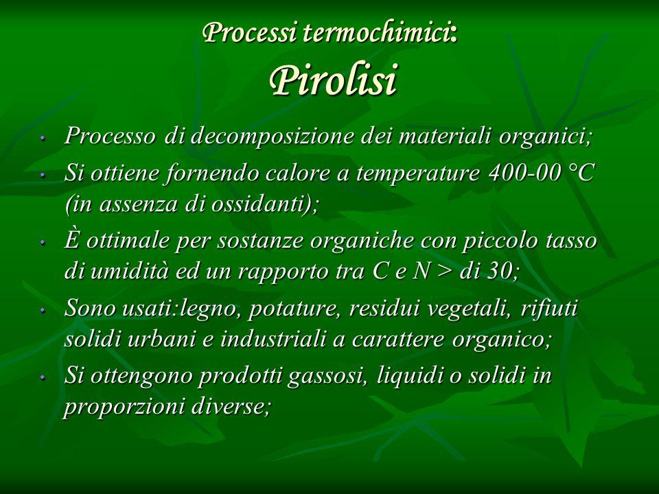Processi termochimici: Pirolisi