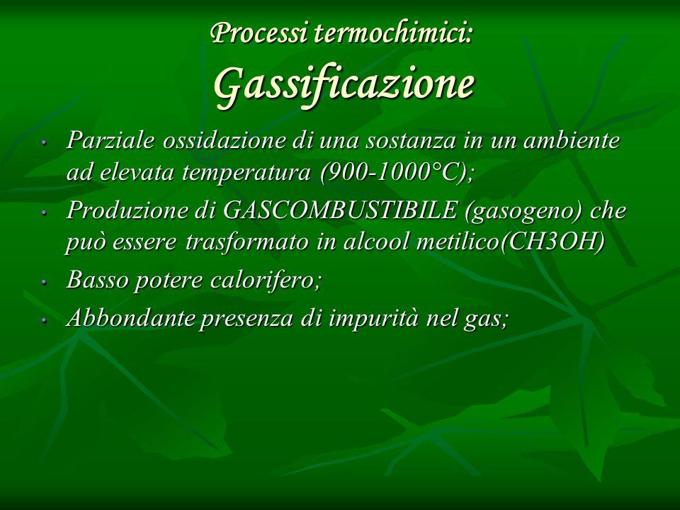 Processi termochimici: Gassificazione