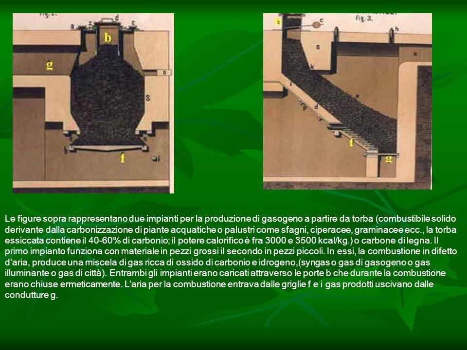 Le figure sopra rappresentano due impianti per la produzione di gasogeno a partire da torba (combustibile solido derivante dalla carbonizzazione di piante acquatiche o palustri come sfagni, ciperacee, graminacee ecc., la torba essiccata contiene il 40-60% di carbonio; il potere calorifico è fra 3000 e 3500 kcal/kg.) o carbone di legna.