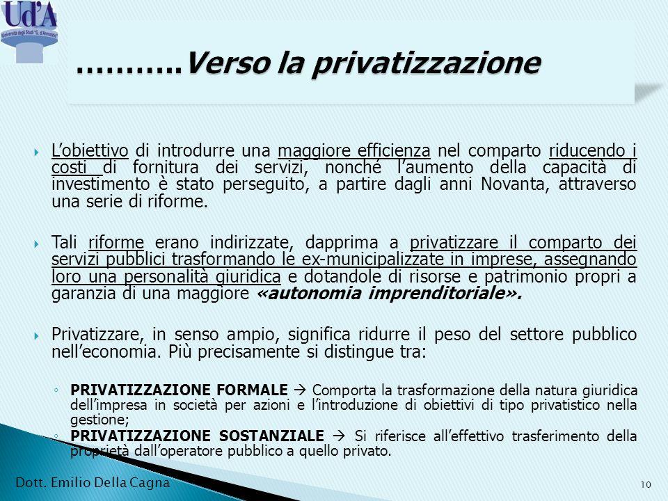 ………..Verso la privatizzazione