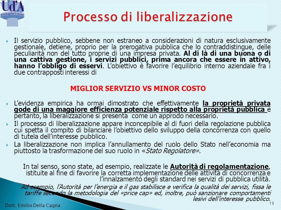 Processo di liberalizzazione