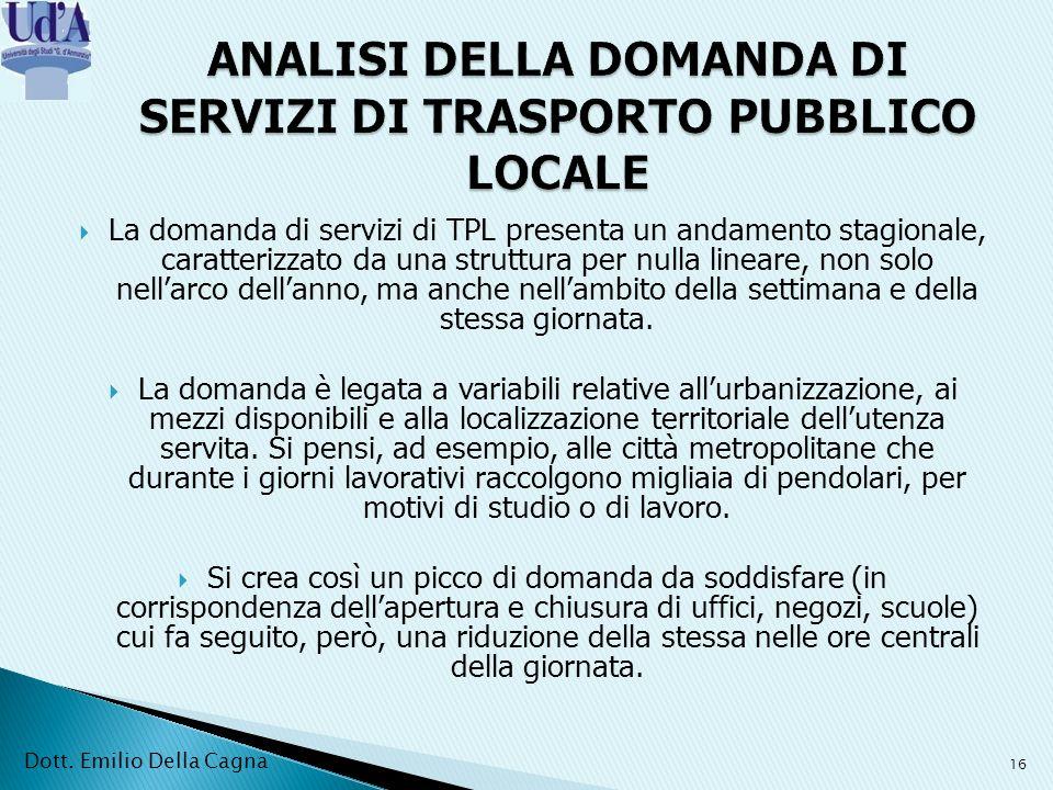 ANALISI DELLA DOMANDA DI SERVIZI DI TRASPORTO PUBBLICO LOCALE