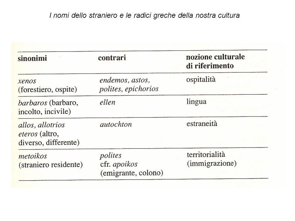 I nomi dello straniero e le radici greche della nostra cultura