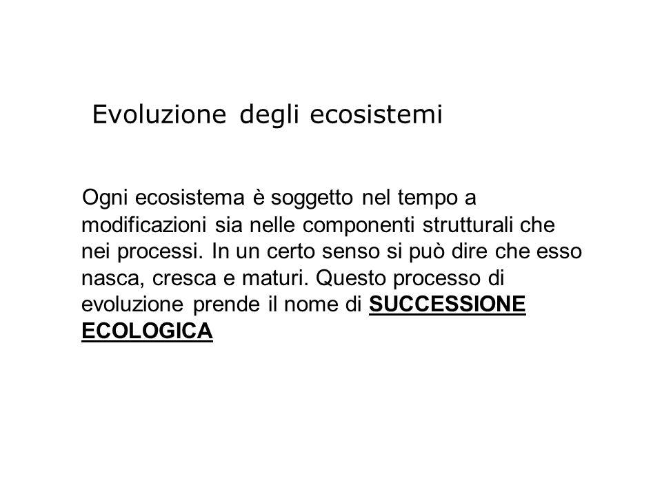 Evoluzione degli ecosistemi