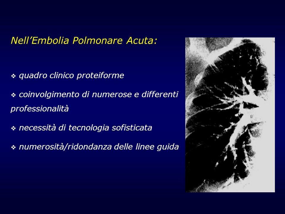 Nell'Embolia Polmonare Acuta:
