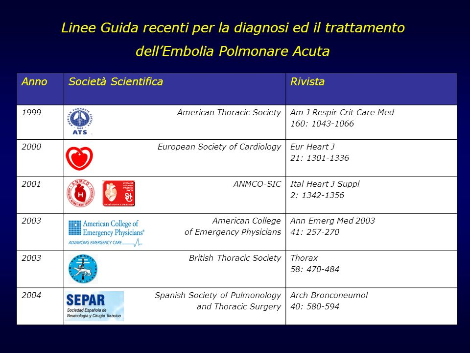 Linee Guida recenti per la diagnosi ed il trattamento
