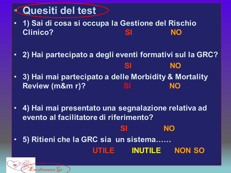 Quesiti del test 1) Sai di cosa si occupa la Gestione del Rischio Clinico SI NO.