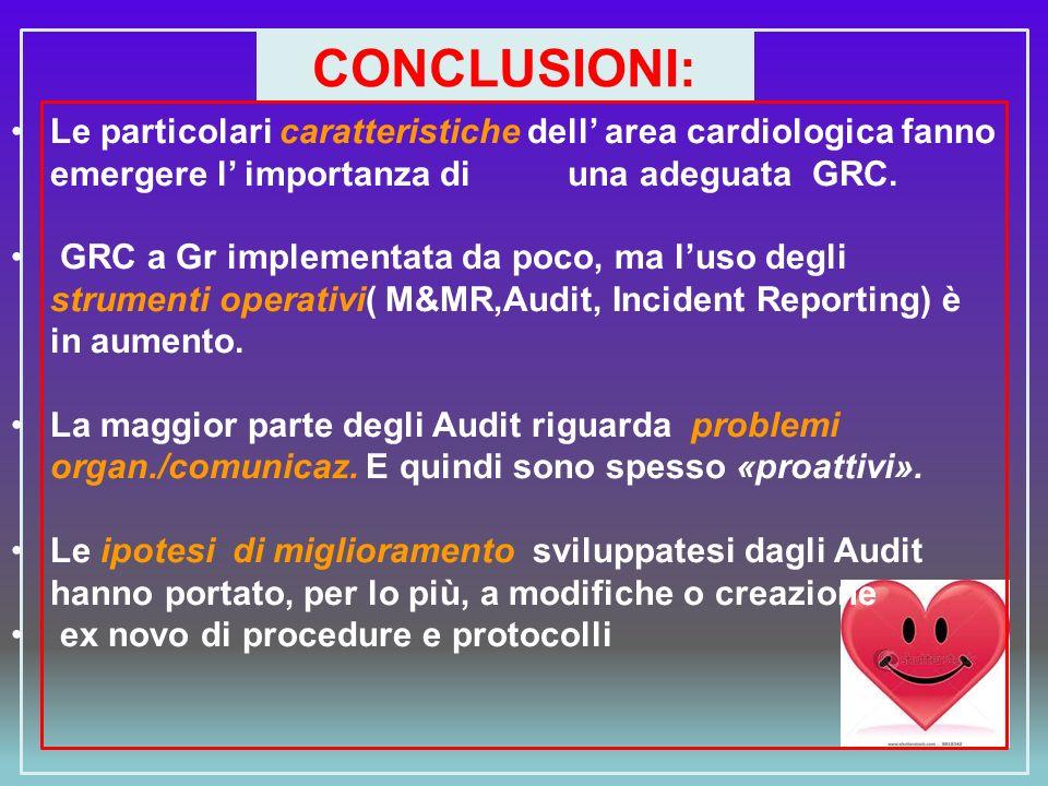 CONCLUSIONI: Le particolari caratteristiche dell' area cardiologica fanno emergere l' importanza di una adeguata GRC.