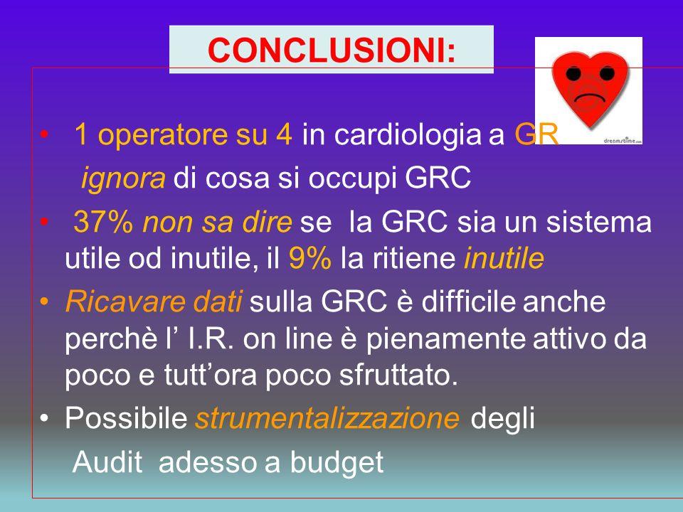 1 operatore su 4 in cardiologia a GR