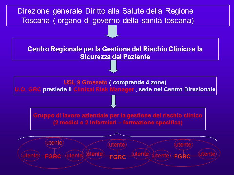 Direzione generale Diritto alla Salute della Regione Toscana ( organo di governo della sanità toscana)