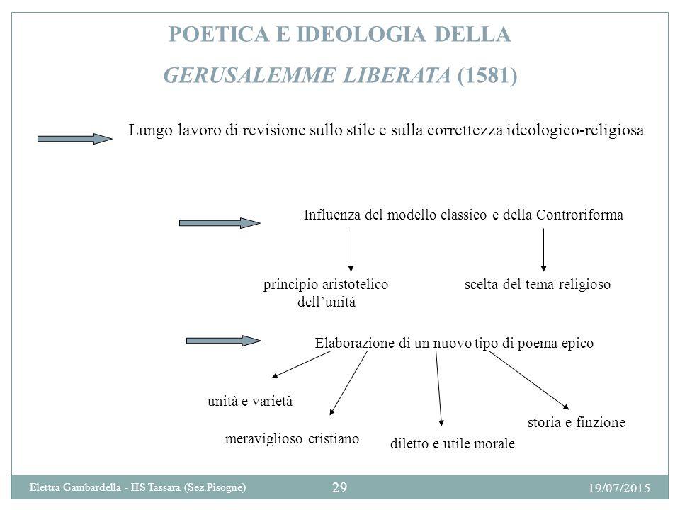 POETICA E IDEOLOGIA DELLA GERUSALEMME LIBERATA (1581)