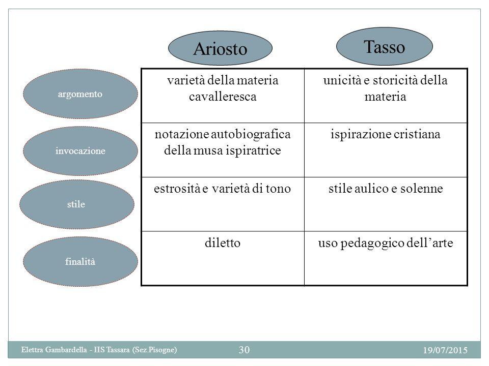 Tasso Ariosto varietà della materia cavalleresca
