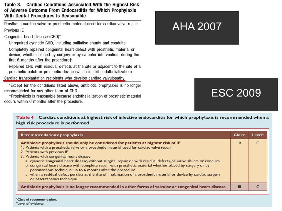 AHA 2007 ESC 2009
