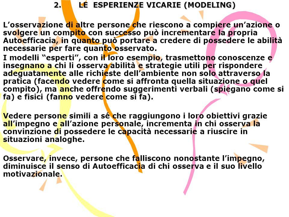 2. LE ESPERIENZE VICARIE (MODELING)