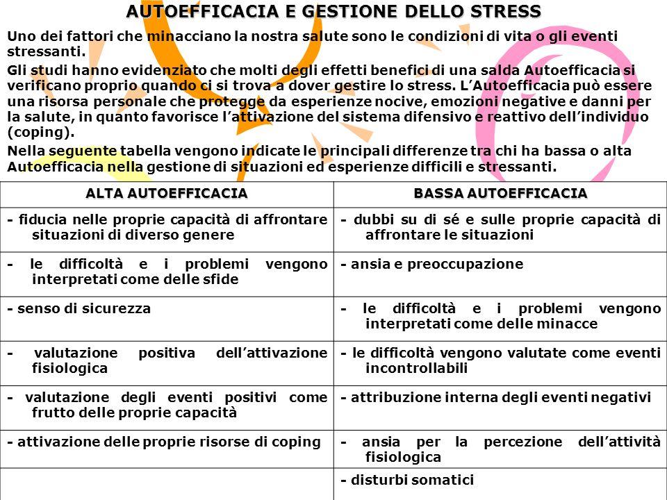 AUTOEFFICACIA E GESTIONE DELLO STRESS