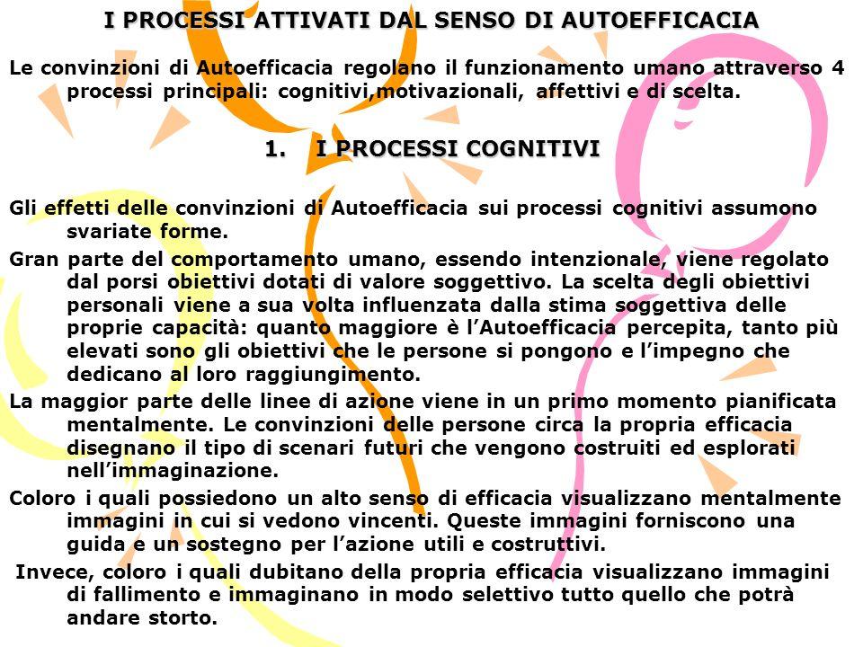 I PROCESSI ATTIVATI DAL SENSO DI AUTOEFFICACIA