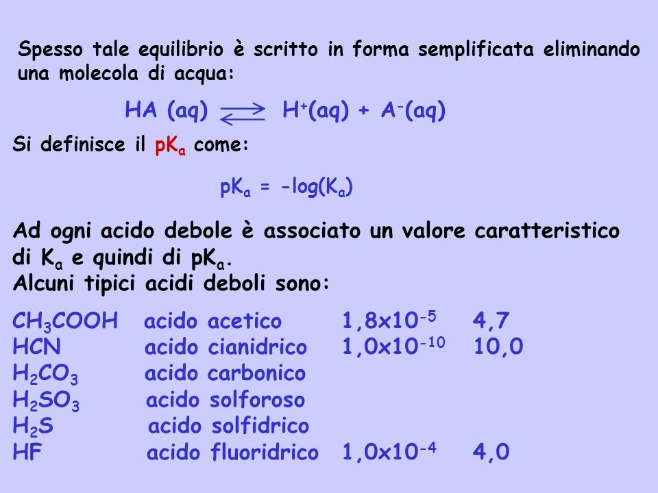 Alcuni tipici acidi deboli sono: CH3COOH acido acetico 1,8x10-5 4,7