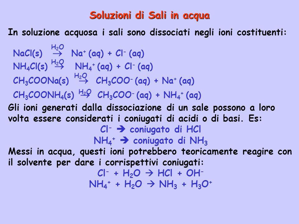 Soluzioni di Sali in acqua