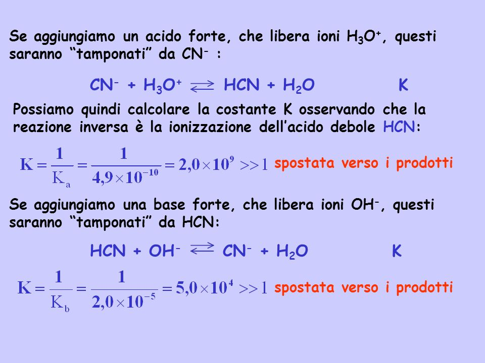 CN- + H3O+ HCN + H2O K HCN + OH- CN- + H2O K