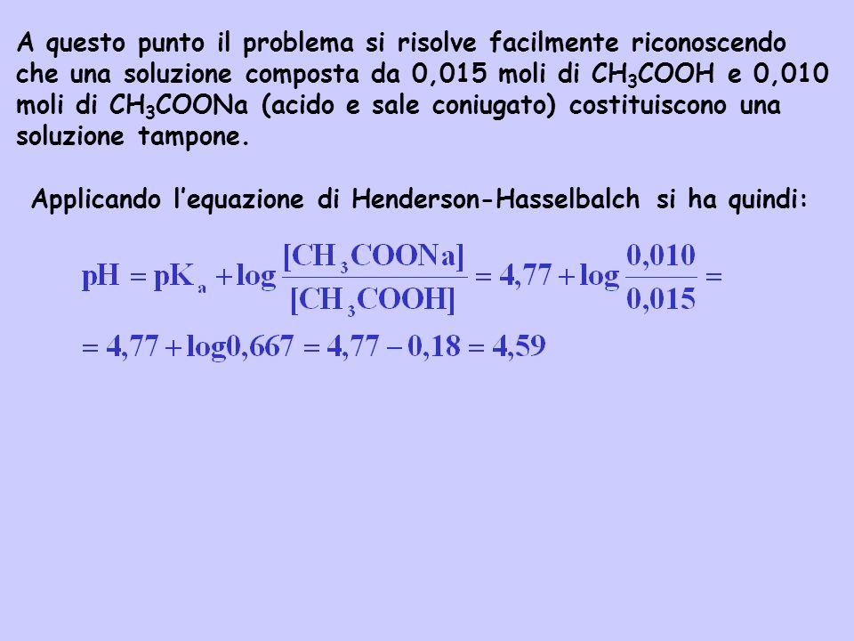 A questo punto il problema si risolve facilmente riconoscendo che una soluzione composta da 0,015 moli di CH3COOH e 0,010 moli di CH3COONa (acido e sale coniugato) costituiscono una soluzione tampone.