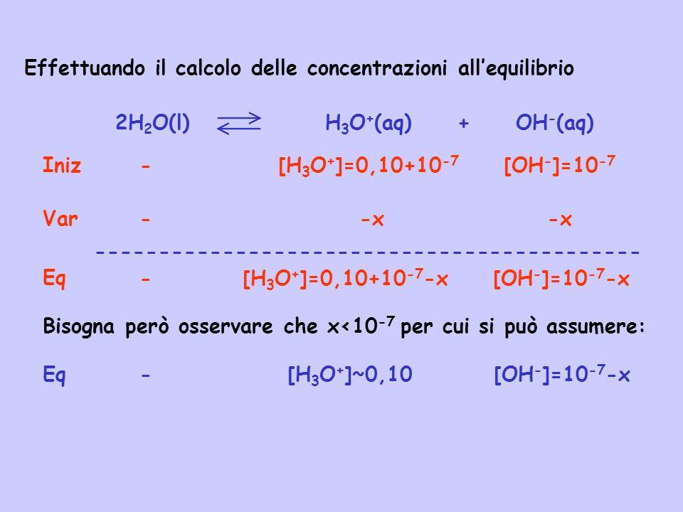 Effettuando il calcolo delle concentrazioni all'equilibrio