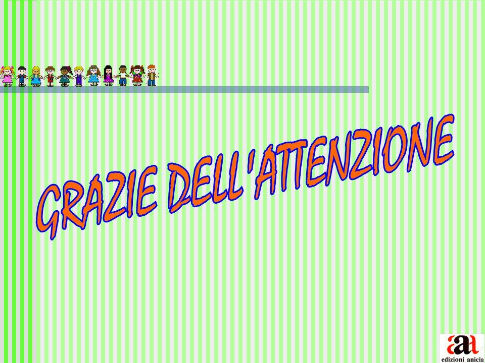 GRAZIE DELL ATTENZIONE