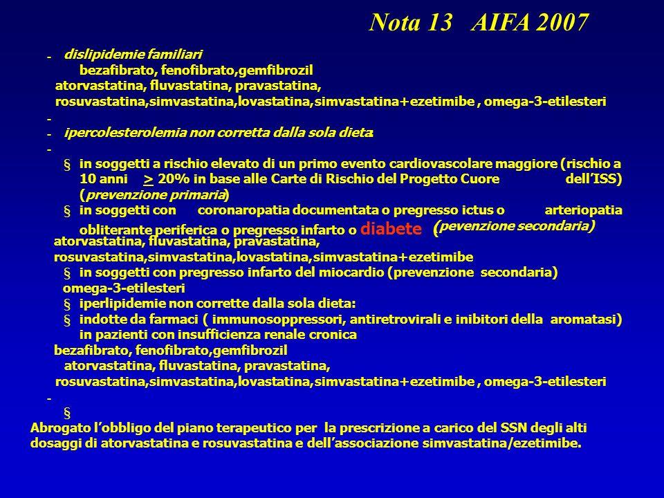 Nota 13 AIFA 2007 - dislipidemie familiari bezafibrato,