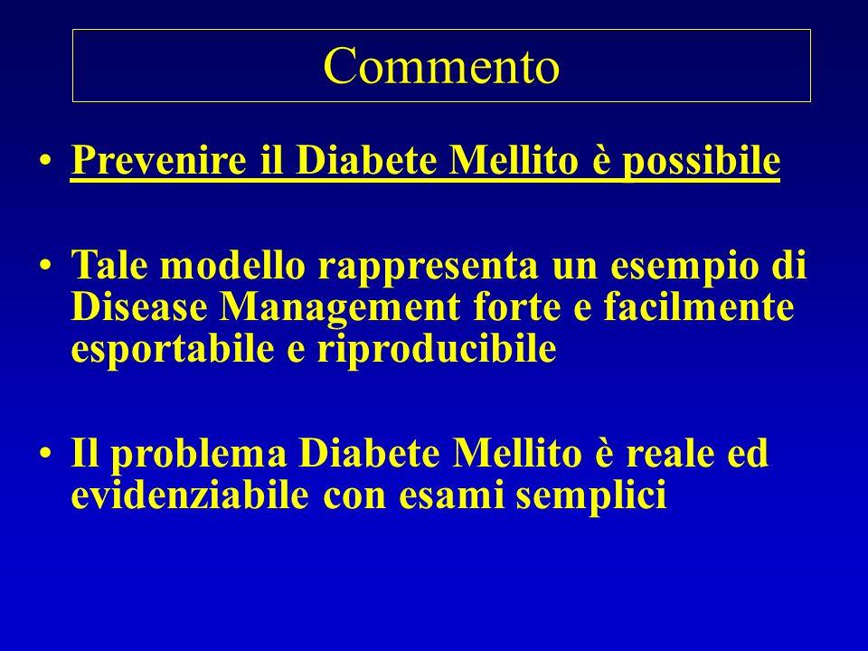 Commento Prevenire il Diabete Mellito è possibile