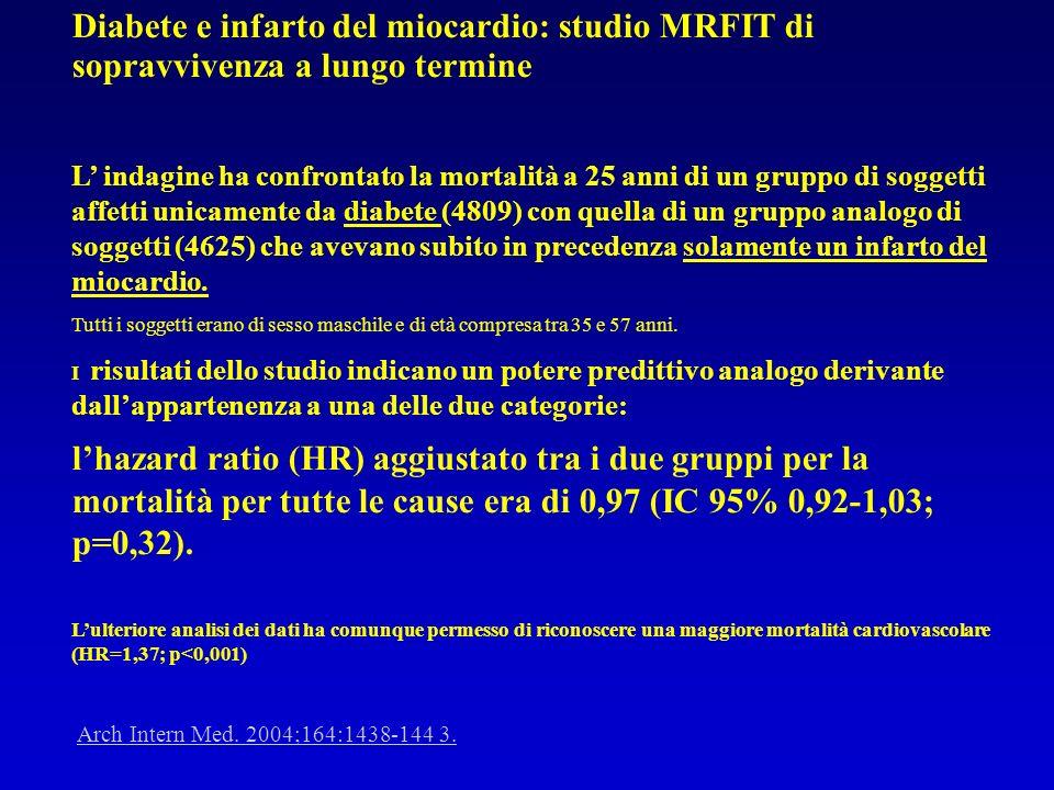 Diabete e infarto del miocardio: studio MRFIT di sopravvivenza a lungo termine