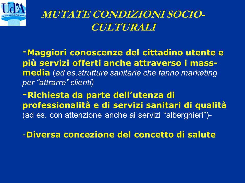 MUTATE CONDIZIONI SOCIO-CULTURALI