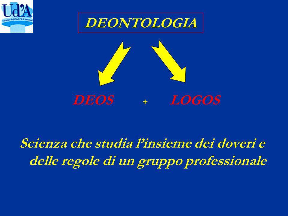 DEONTOLOGIA DEOS LOGOS