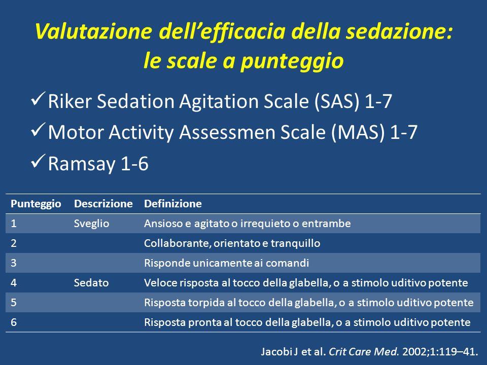 Valutazione dell'efficacia della sedazione: le scale a punteggio