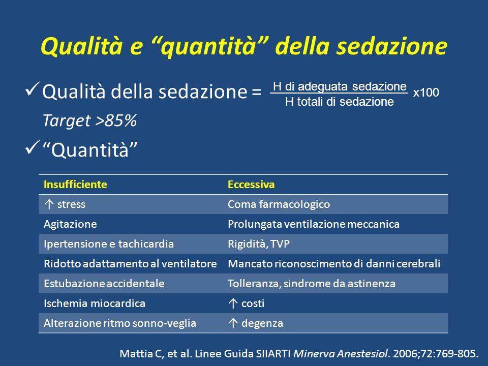 Qualità e quantità della sedazione