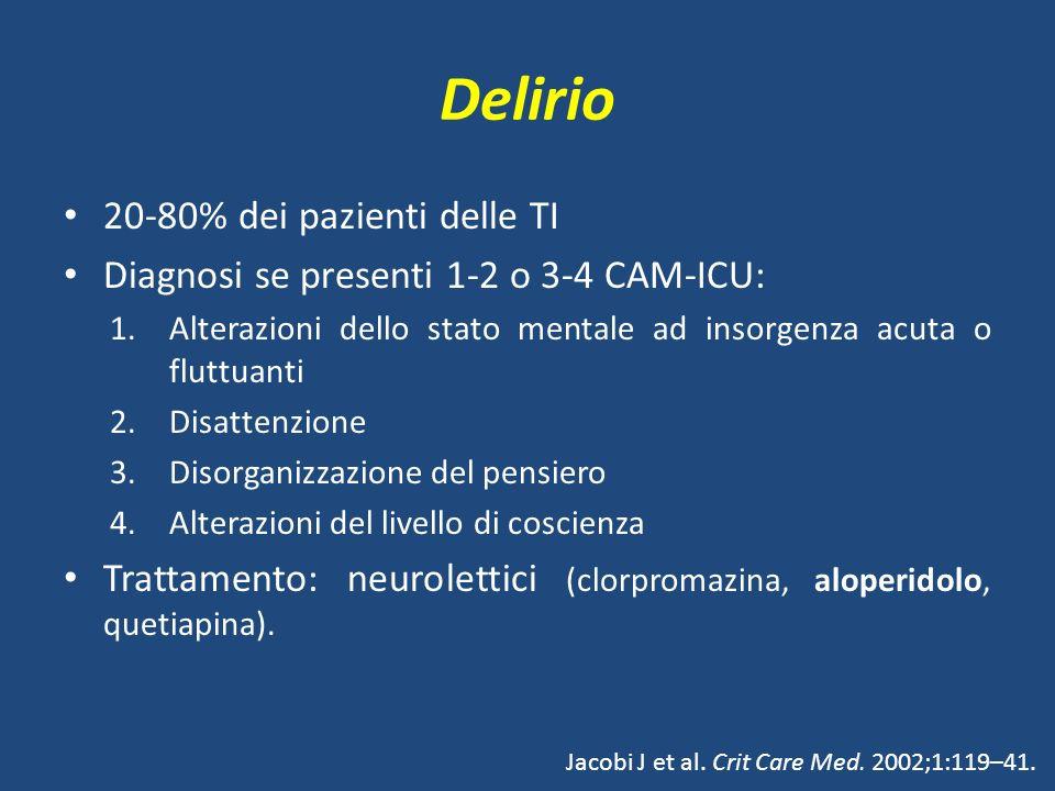Delirio 20-80% dei pazienti delle TI