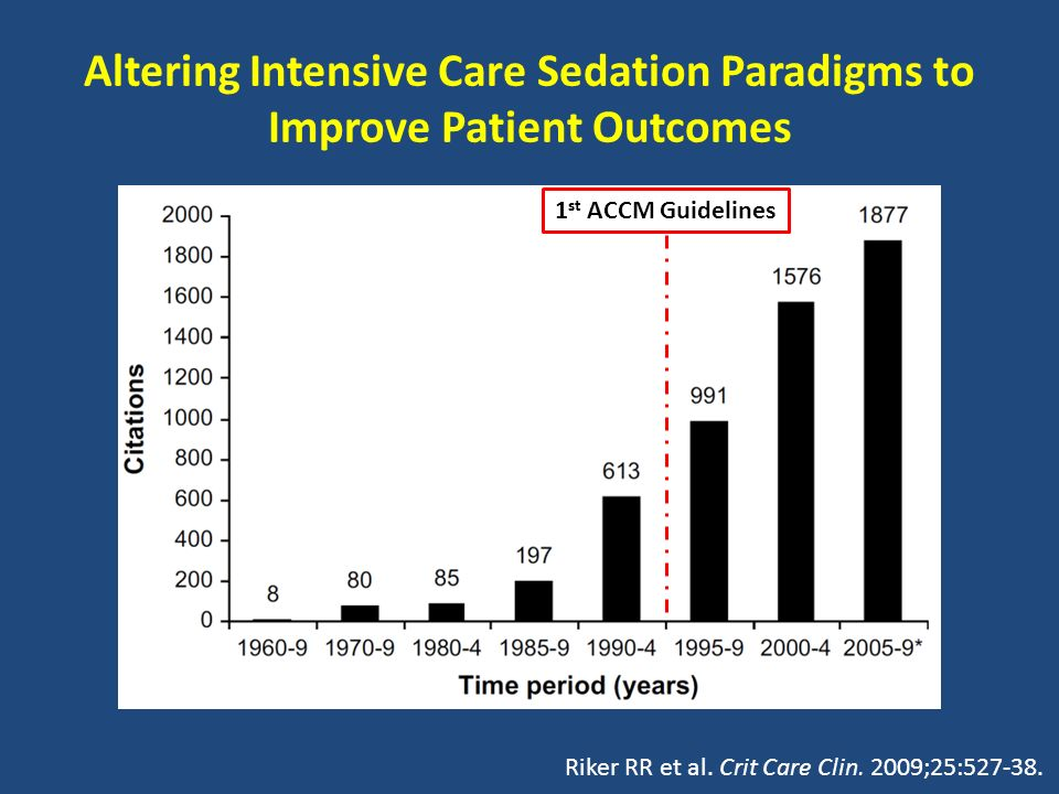 Altering Intensive Care Sedation Paradigms to Improve Patient Outcomes